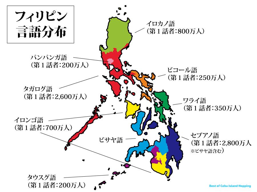 フィリピンの言語分布